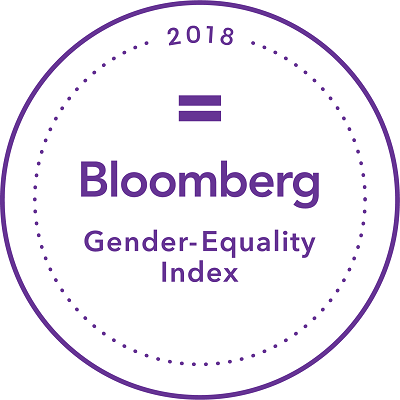 Sodexo wśród firm rankingu Bloomberg Gender-Equality Index (GEI)
